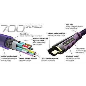 Cambridge Audio HDMI 700 Digital Video Cable